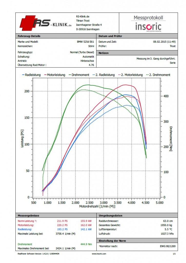 2015-02-09 06_50_57-1_525d E61 mit tuning