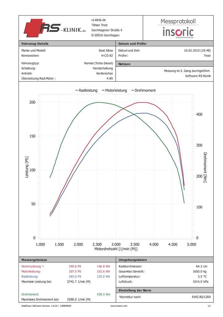 H-CO 82_2015-02-16_19-48