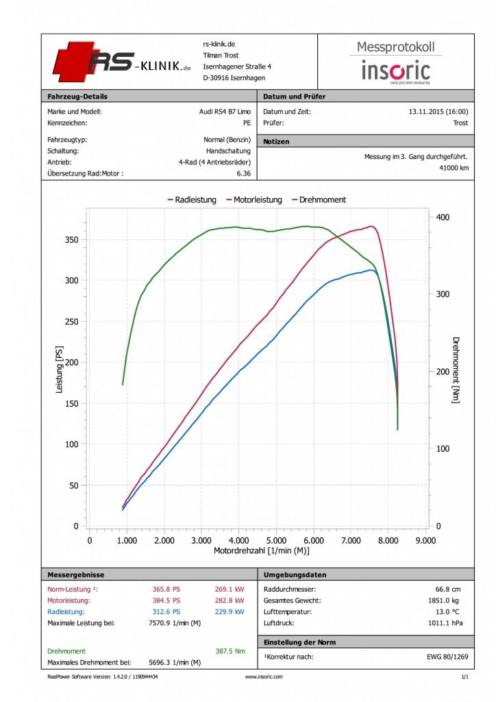 RS4 B7 Limo PE_41.000km